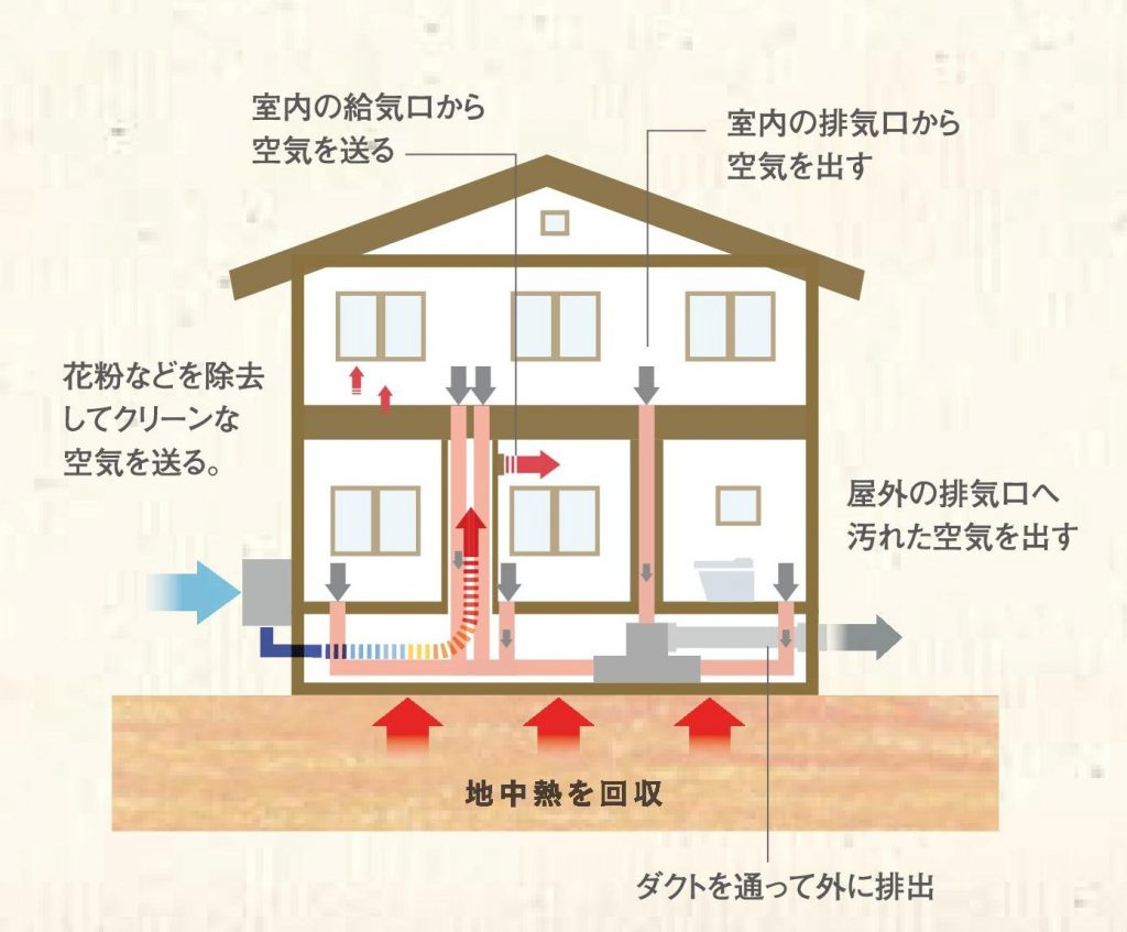 田原市で新築、一戸建てを建てるならここちeeハウス190416-8