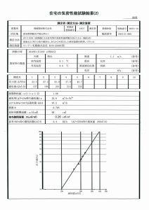 田原ここちeeハウス気密測定報告書