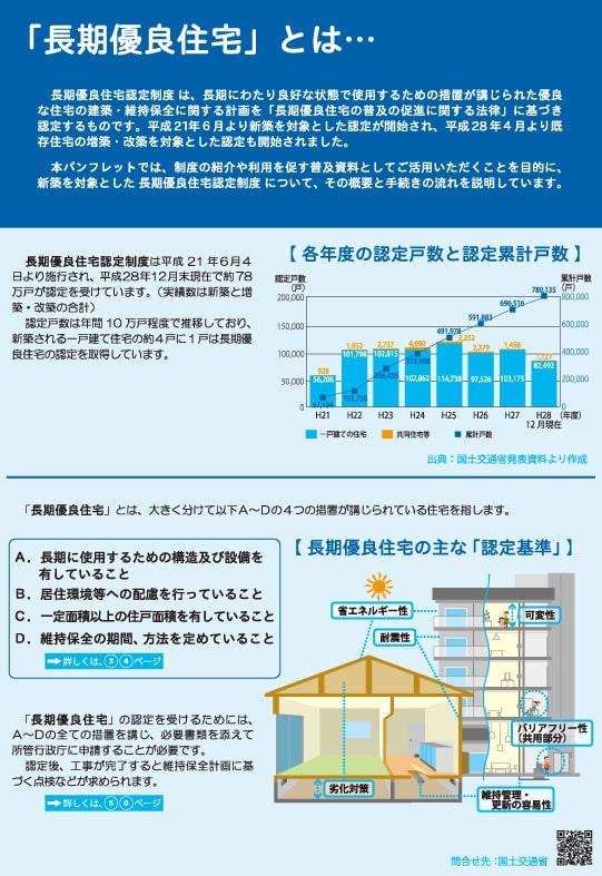 田原市で新築、一戸建てを建てるならここちeeハウス190416-5日