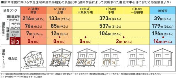 田原市で新築、一戸建てを建てるならここちeeハウス190416-1